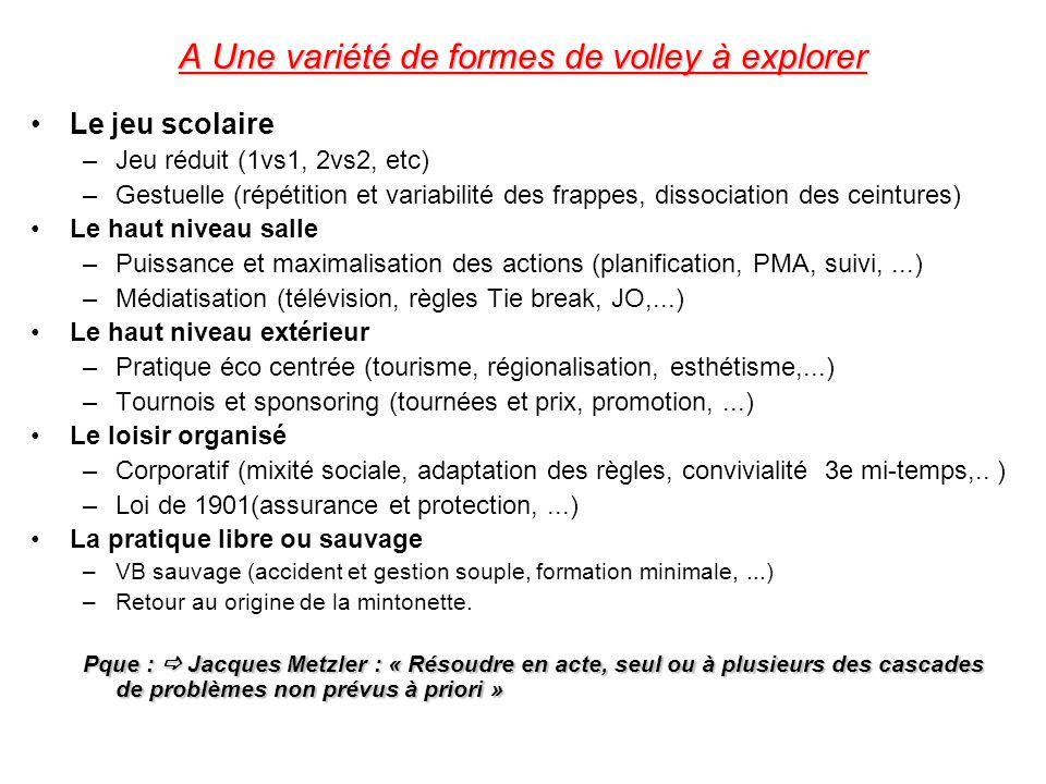 A Une variété de formes de volley à explorer Le jeu scolaire –Jeu réduit (1vs1, 2vs2, etc) –Gestuelle (répétition et variabilité des frappes, dissocia