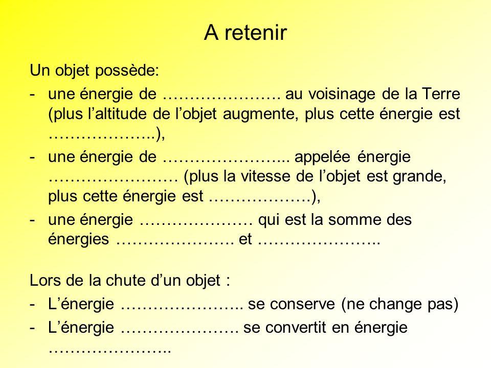 A retenir Un objet possède: -une énergie de …………………. au voisinage de la Terre (plus laltitude de lobjet augmente, plus cette énergie est ………………..), -u