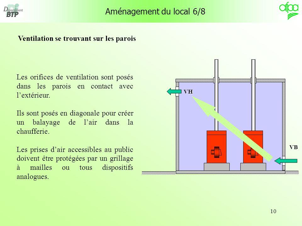 10 Les orifices de ventilation sont posés dans les parois en contact avec lextérieur. Ils sont posés en diagonale pour créer un balayage de lair dans