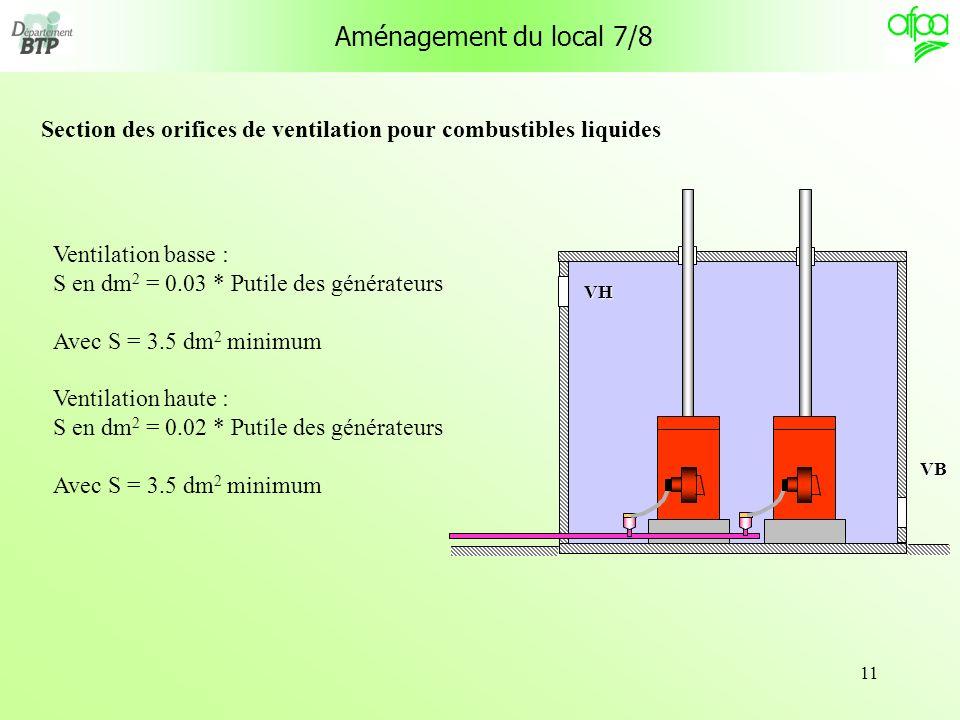 11 Ventilation basse : S en dm 2 = 0.03 * Putile des générateurs Avec S = 3.5 dm 2 minimum Ventilation haute : S en dm 2 = 0.02 * Putile des générateu