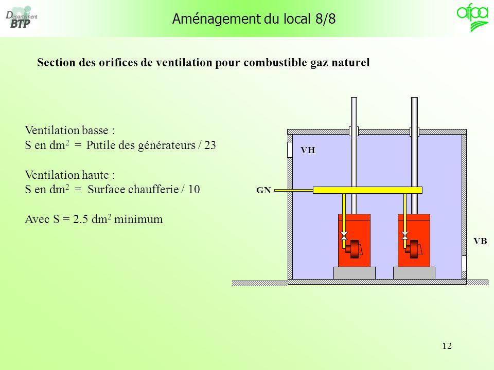 12 Ventilation basse : S en dm 2 = Putile des générateurs / 23 Ventilation haute : S en dm 2 = Surface chaufferie / 10 Avec S = 2.5 dm 2 minimum VB Se