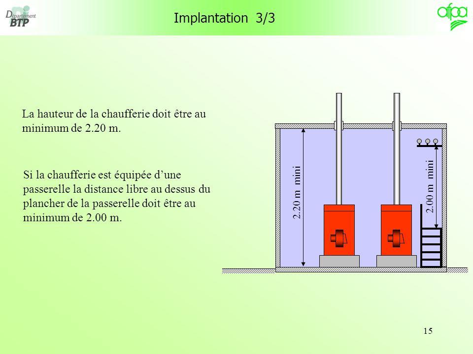 15 La hauteur de la chaufferie doit être au minimum de 2.20 m. 2.20 m mini 2.00 m mini Si la chaufferie est équipée dune passerelle la distance libre