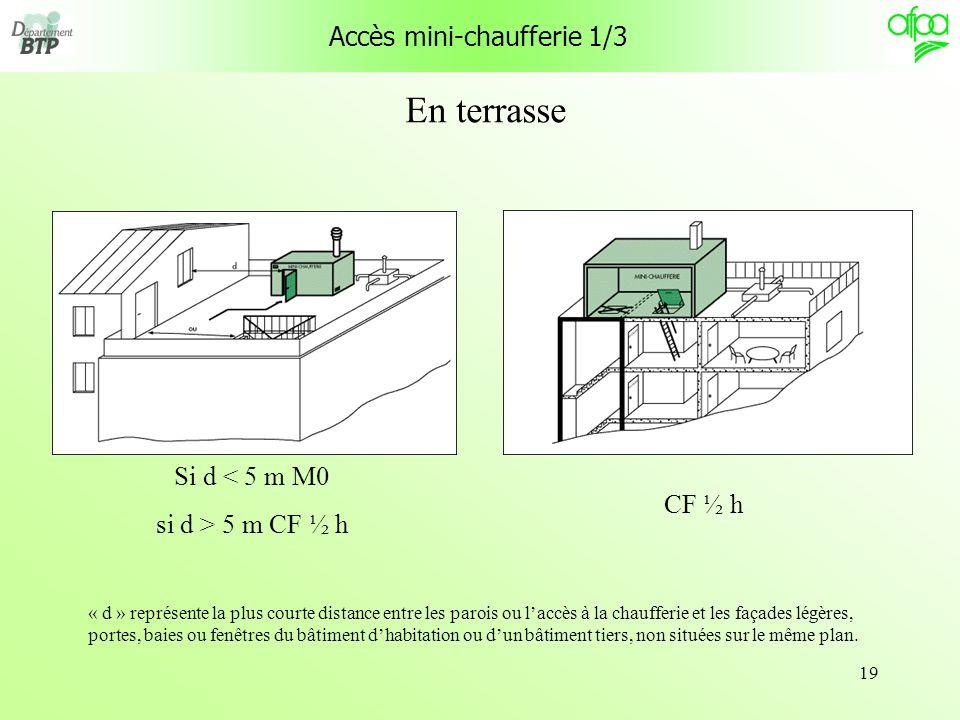 19 Accès mini-chaufferie 1/3 Si d < 5 m M0 si d > 5 m CF ½ h CF ½ h « d » représente la plus courte distance entre les parois ou laccès à la chaufferi