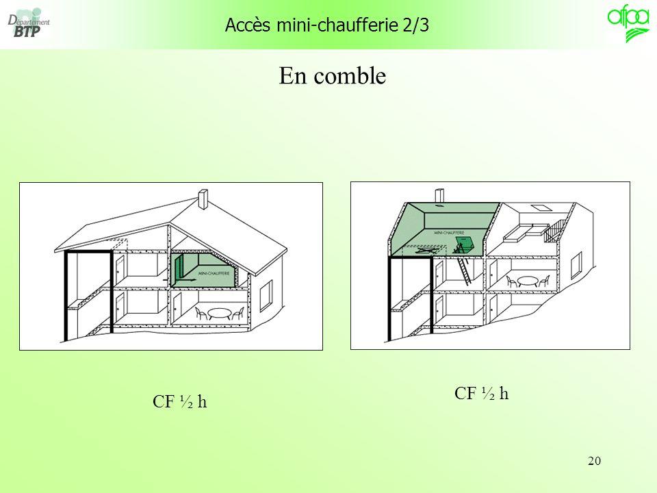 20 Accès mini-chaufferie 2/3 CF ½ h En comble