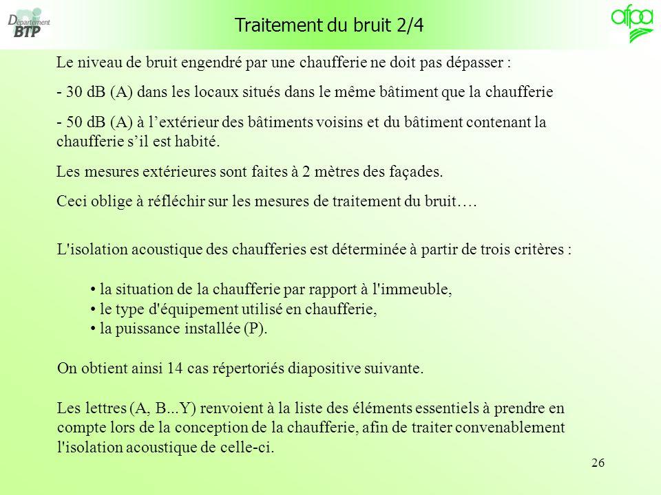 26 Traitement du bruit 2/4 L'isolation acoustique des chaufferies est déterminée à partir de trois critères : la situation de la chaufferie par rappor