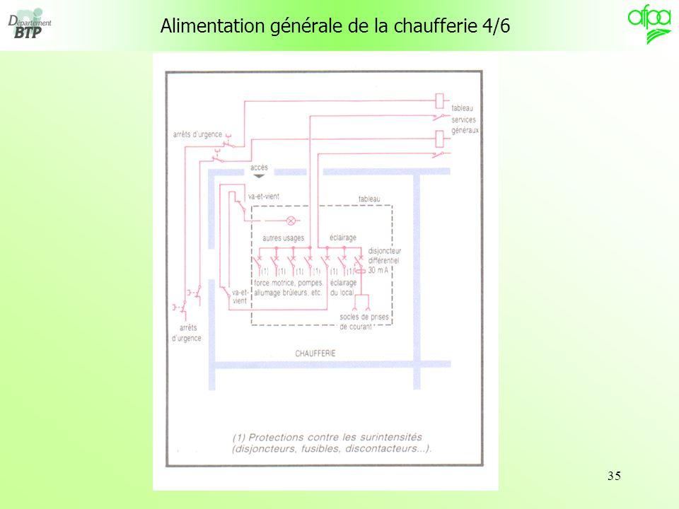 35 Alimentation générale de la chaufferie 4/6