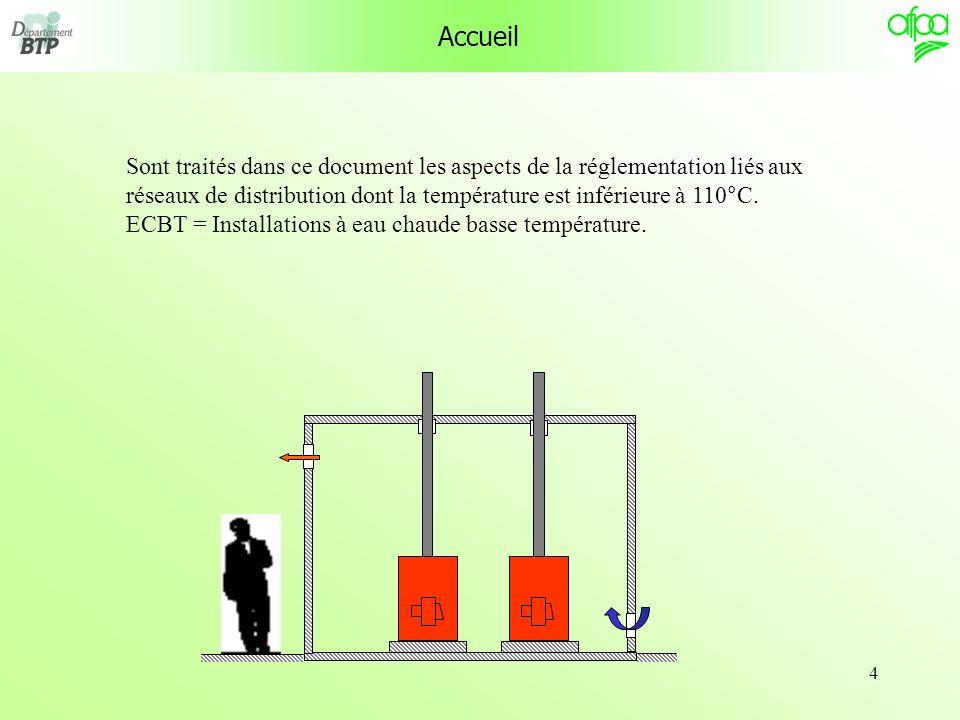 55 Équipement réglementaire des générateurs 1/2 Référence : Ministère de lintérieur, règlement de sécurité contre lincendie.
