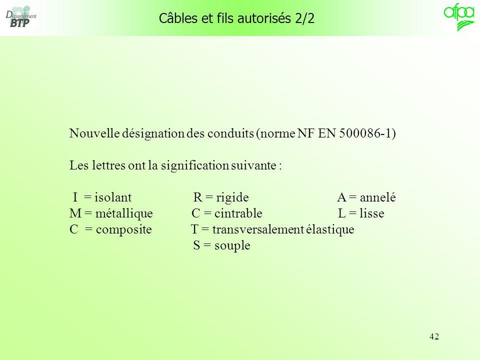 42 Câbles et fils autorisés 2/2 Nouvelle désignation des conduits (norme NF EN 500086-1) Les lettres ont la signification suivante : I = isolant R = r