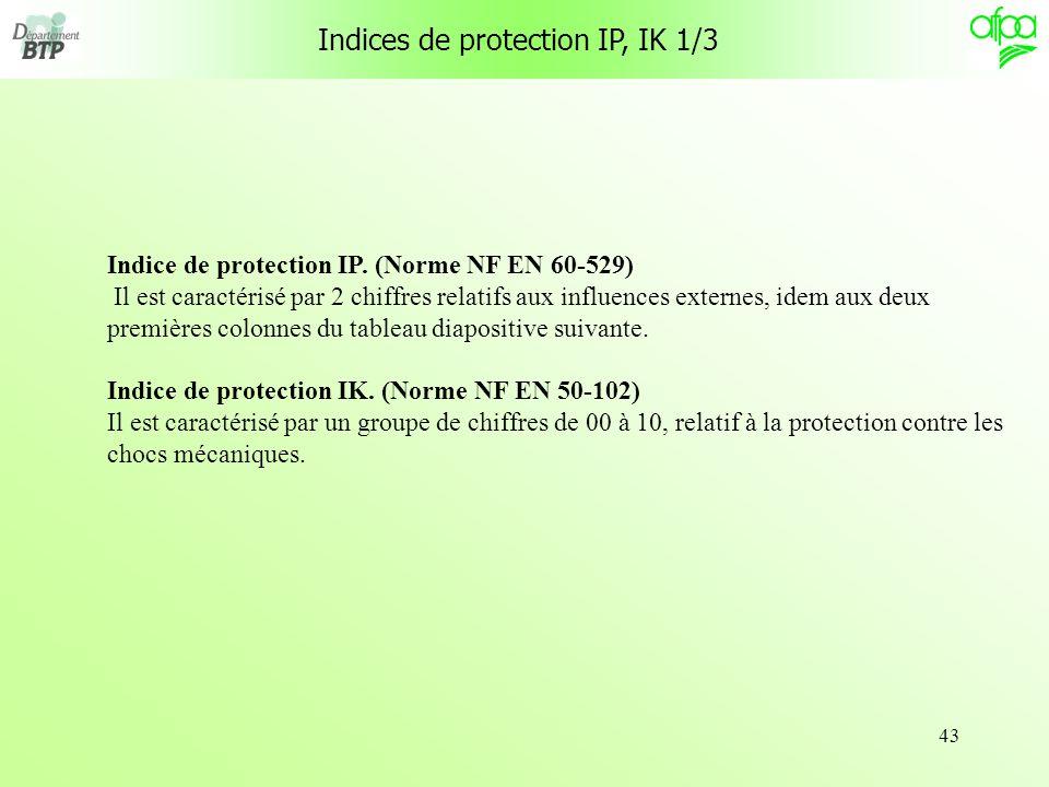43 Indices de protection IP, IK 1/3 Indice de protection IP. (Norme NF EN 60-529) Il est caractérisé par 2 chiffres relatifs aux influences externes,