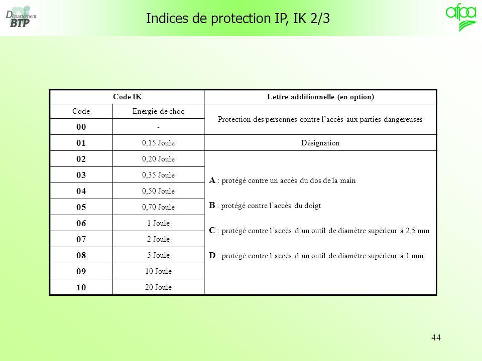 44 Indices de protection IP, IK 2/3 Code IKLettre additionnelle (en option) CodeEnergie de choc Protection des personnes contre laccès aux parties dan