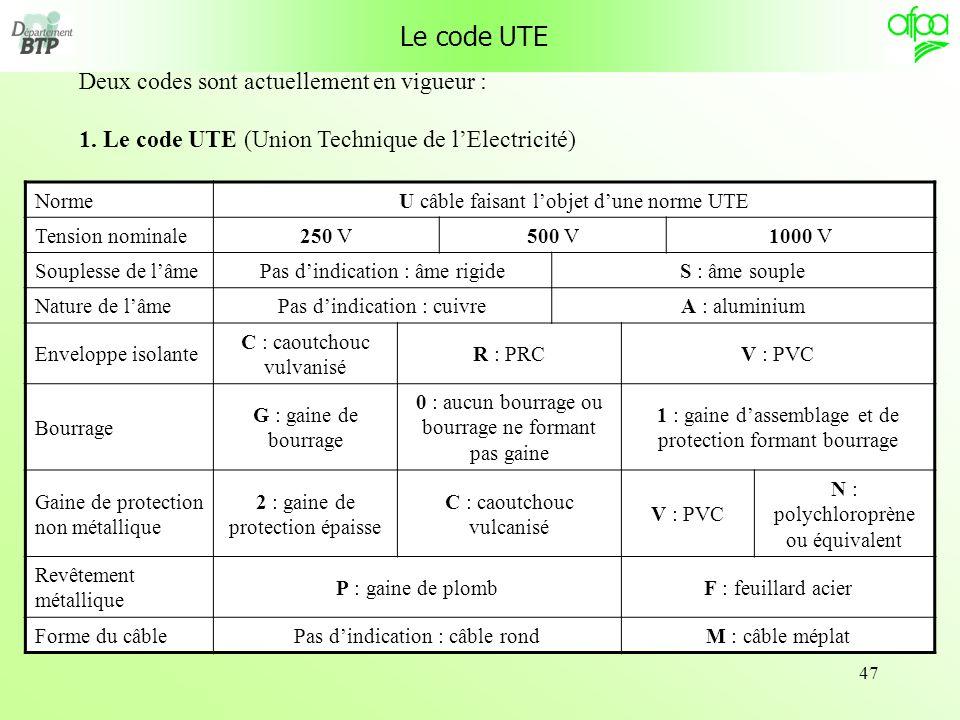 47 Le code UTE Deux codes sont actuellement en vigueur : 1. Le code UTE (Union Technique de lElectricité) NormeU câble faisant lobjet dune norme UTE T