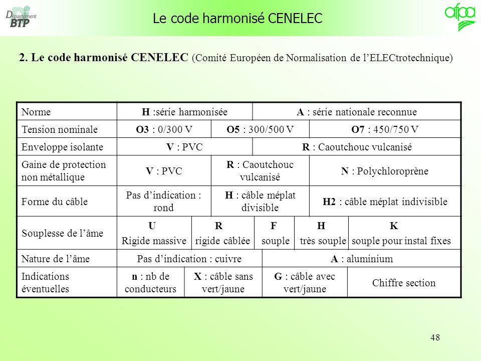 48 Le code harmonisé CENELEC 2. Le code harmonisé CENELEC (Comité Européen de Normalisation de lELECtrotechnique) NormeH :série harmoniséeA : série na