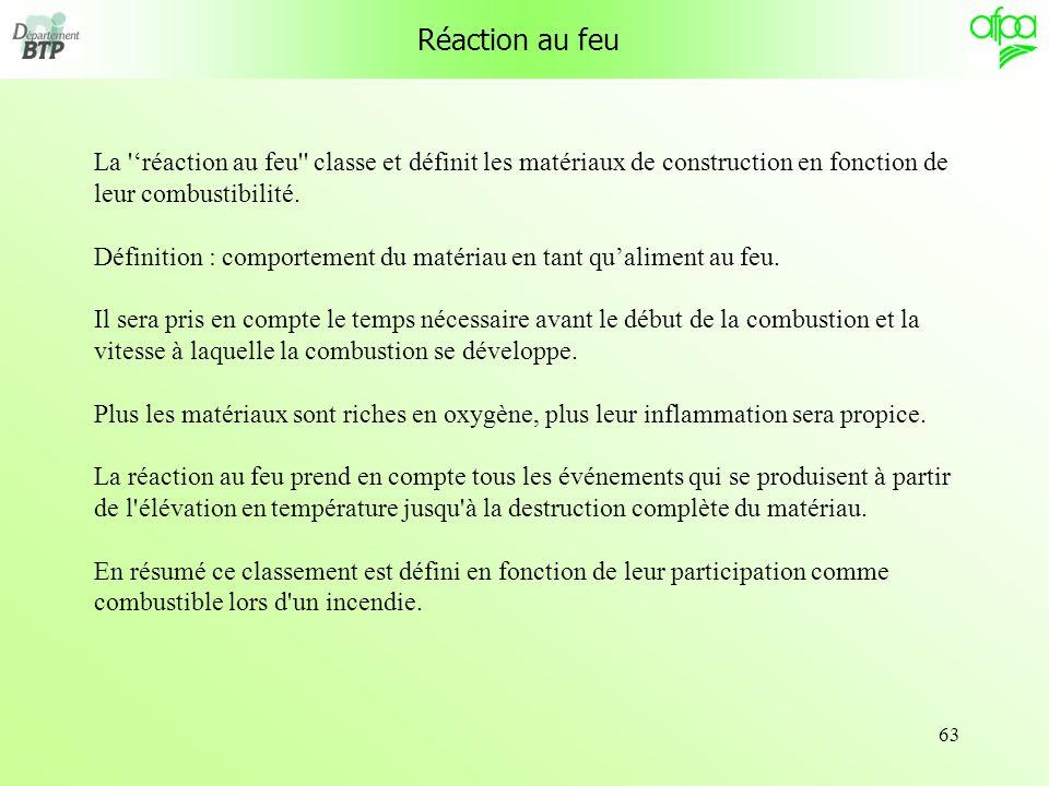 63 Réaction au feu La 'réaction au feu'' classe et définit les matériaux de construction en fonction de leur combustibilité. Définition : comportement
