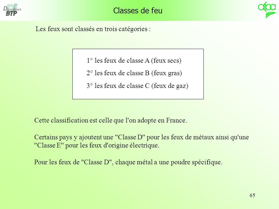 65 Classes de feu Les feux sont classés en trois catégories : Cette classification est celle que l'on adopte en France. Certains pays y ajoutent une '