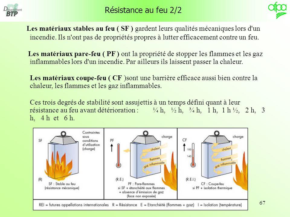67 Résistance au feu 2/2 Les matériaux stables au feu ( SF ) gardent leurs qualités mécaniques lors d'un incendie. Ils n'ont pas de propriétés propres