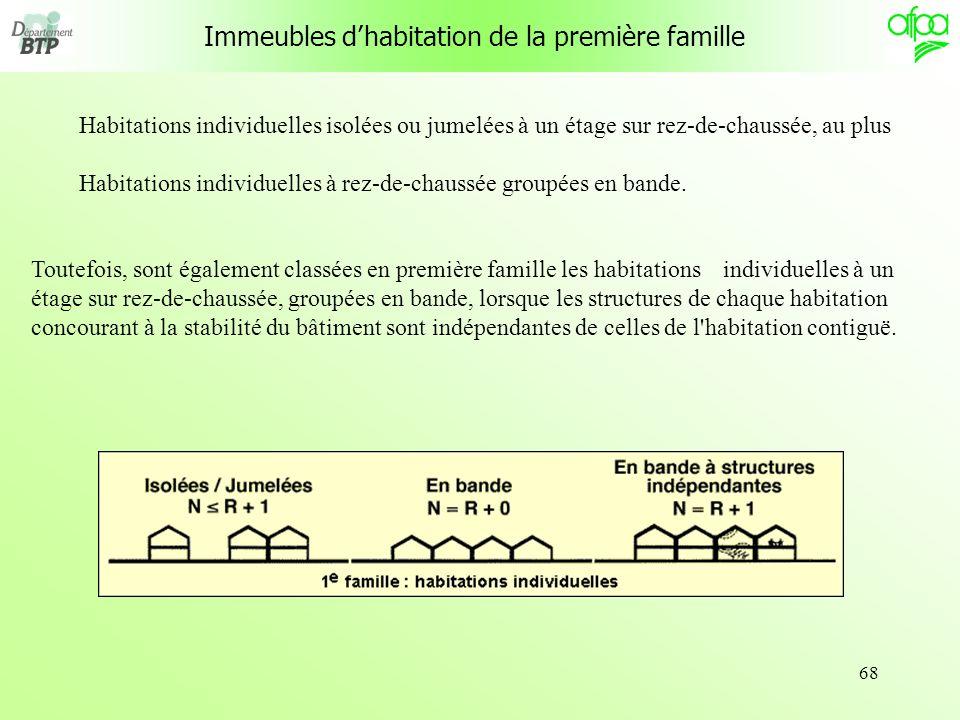 68 Immeubles dhabitation de la première famille Habitations individuelles isolées ou jumelées à un étage sur rez-de-chaussée, au plus Habitations indi