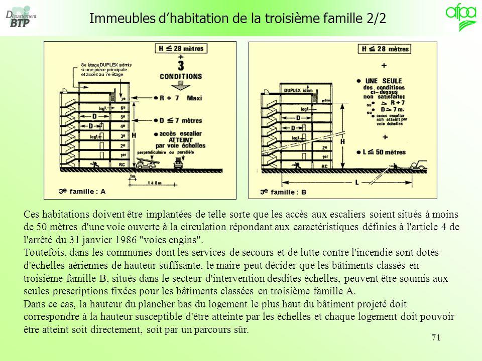 71 Immeubles dhabitation de la troisième famille 2/2 Ces habitations doivent être implantées de telle sorte que les accès aux escaliers soient situés