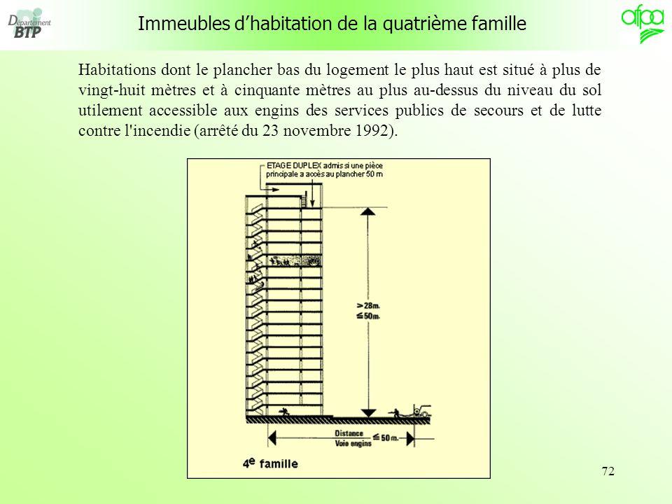 72 Immeubles dhabitation de la quatrième famille Habitations dont le plancher bas du logement le plus haut est situé à plus de vingt-huit mètres et à