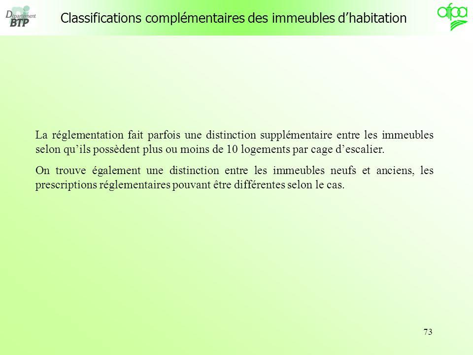 73 Classifications complémentaires des immeubles dhabitation La réglementation fait parfois une distinction supplémentaire entre les immeubles selon q