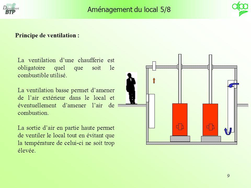9 La ventilation dune chaufferie est obligatoire quel que soit le combustible utilisé. La ventilation basse permet damener de lair extérieur dans le l