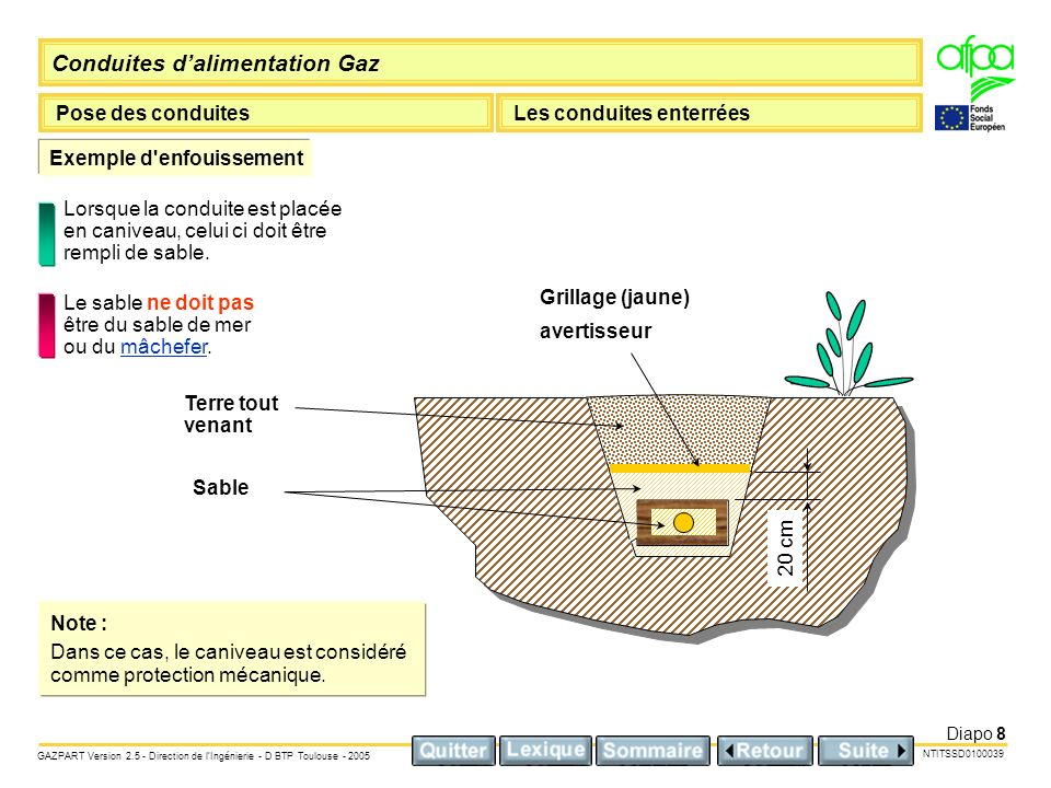 Conduites dalimentation Gaz Pose des conduitesLes conduites enterrées NTITSSD0100039 GAZPART Version 2.5 - Direction de lIngénierie - D BTP Toulouse - 2005 Diapo 9 Lorsque la tranchée contient plusieurs canalisations : EAU GAZ Les tuyauteries gaz doivent être désaxées par rapport aux canalisations deau.
