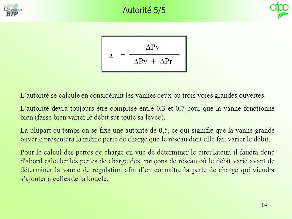 14 Autorité 5/5 Pv Pv + Pr = a Lautorité se calcule en considérant les vannes deux ou trois voies grandes ouvertes. Lautorité devra toujours être comp