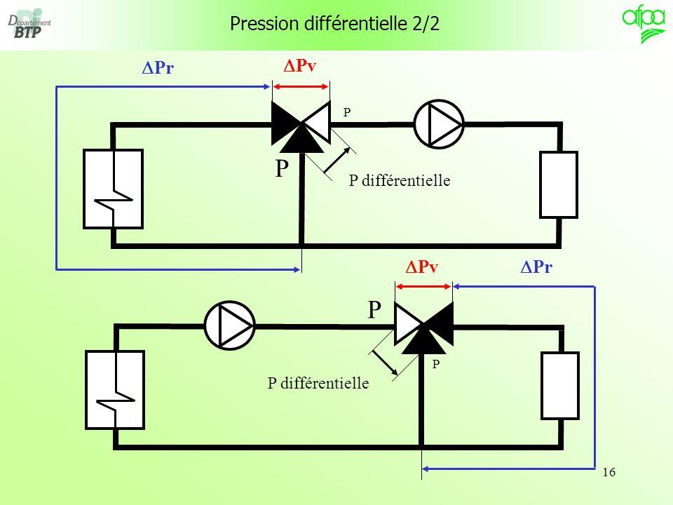 16 Pression différentielle 2/2 P différentielle Pv Pr Pv Pr P P P P