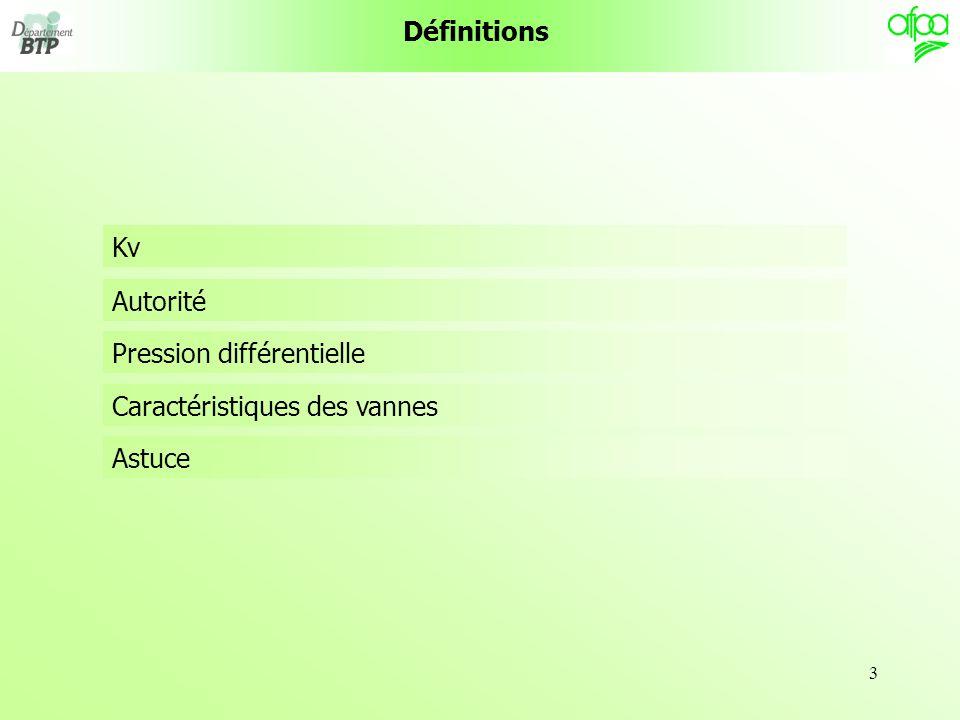 3 Autorité Kv Pression différentielle Caractéristiques des vannes Astuce Définitions