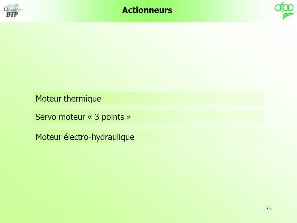 32 Moteur thermique Actionneurs Servo moteur « 3 points » Moteur électro-hydraulique