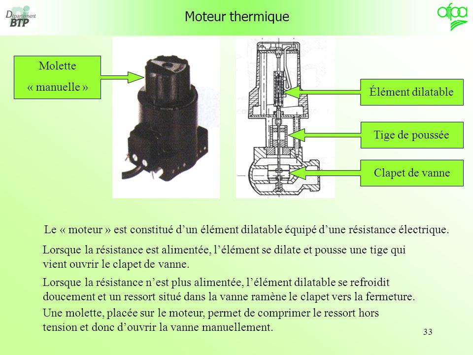 33 Moteur thermique Le « moteur » est constitué dun élément dilatable équipé dune résistance électrique. Lorsque la résistance est alimentée, lélément