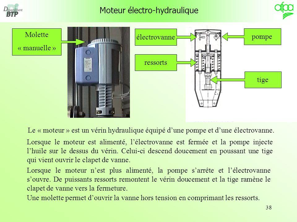 38 Moteur électro-hydraulique Le « moteur » est un vérin hydraulique équipé dune pompe et dune électrovanne. Lorsque le moteur est alimenté, lélectrov