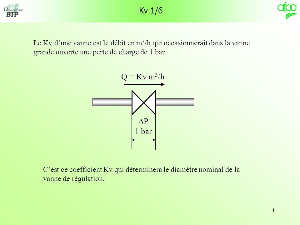 4 Kv 1/6 Le Kv dune vanne est le débit en m 3 /h qui occasionnerait dans la vanne grande ouverte une perte de charge de 1 bar. Cest ce coefficient Kv
