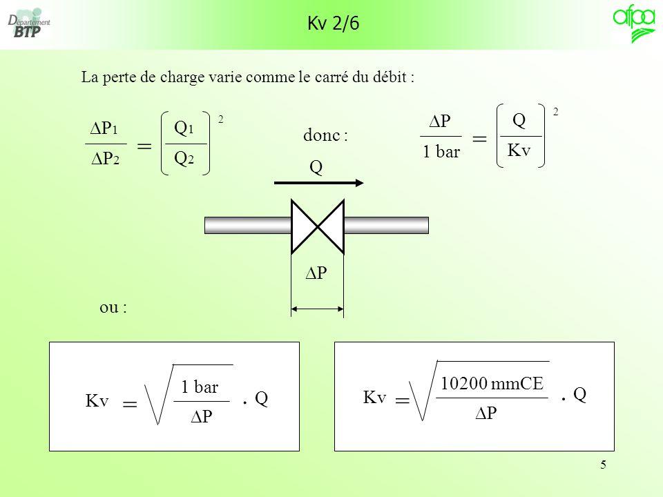 5 Kv 2/6 La perte de charge varie comme le carré du débit : P Q P 1 P 2 = Q1Q1 Q2Q2 2 P bar = Q Kv 2 donc : ou : Kv = 1 bar P. Q Kv = 10200 mmCE P. Q