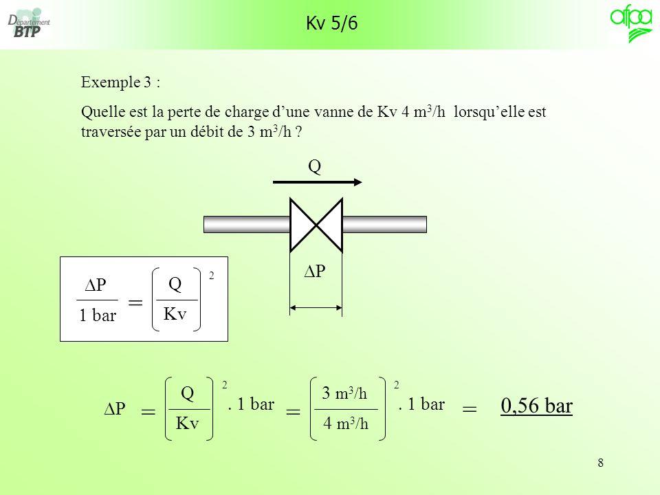 8 Kv 5/6 Exemple 3 : Quelle est la perte de charge dune vanne de Kv 4 m 3 /h lorsquelle est traversée par un débit de 3 m 3 /h ? P Q 0,56 bar = P bar