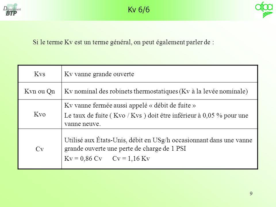 9 Kv 6/6 Si le terme Kv est un terme général, on peut également parler de : KvsKv vanne grande ouverte Kvn ou QnKv nominal des robinets thermostatique