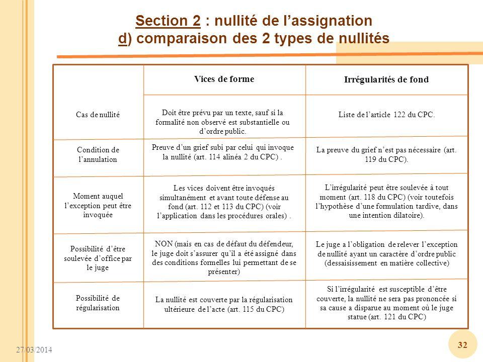 27/03/2014 32 Section 2 : nullité de lassignation d) comparaison des 2 types de nullités Vices de forme Irrégularités de fond Condition de lannulation