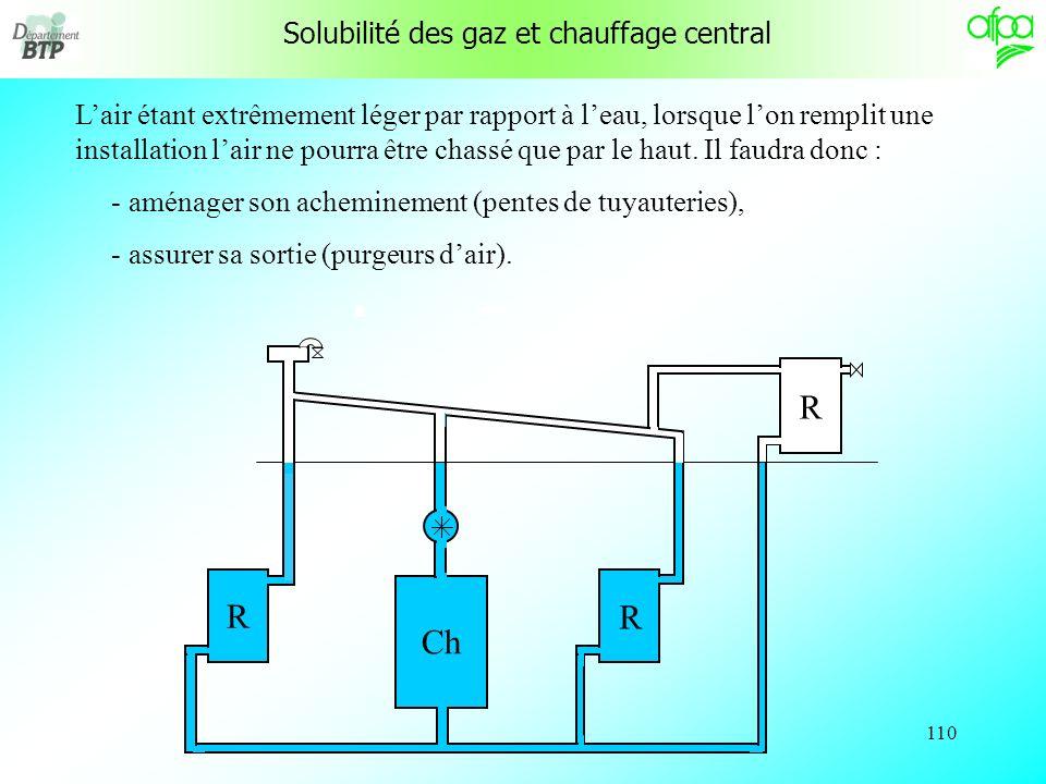 109 Solubilité des gaz dans leau Les gaz peuvent se dissoudre partiellement dans leau et ce dautant plus : - que la pression de contact gaz-eau est forte, - que la température gaz-eau est voisine de 10 °C.