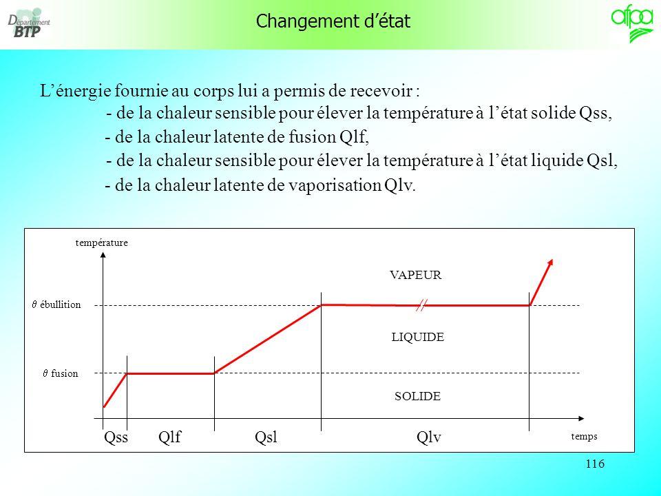 115 Changement détat Si lon apporte en continu de lénergie à un corps initialement solide, celui-ci va : - monter en température jusquà son point de f