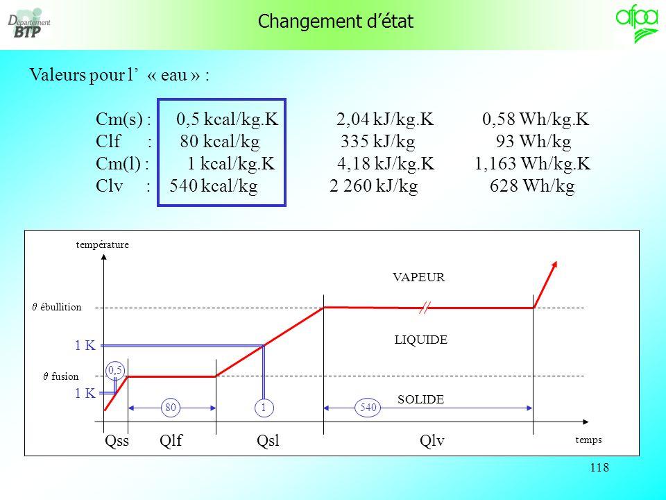 117 Ces quantités de chaleur échangées sont égales à : Qss = m. Cm(s). ( Cm(s) : chaleur massique solide ) Qlf = m. Clf ( Clf : chaleur latente de fus