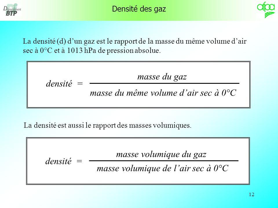 11 Si on lon exprime les masses volumiques du corps et celui de leau en kg/dm 3, on obtient : Pour les corps solides ou liquides la valeur de la densi