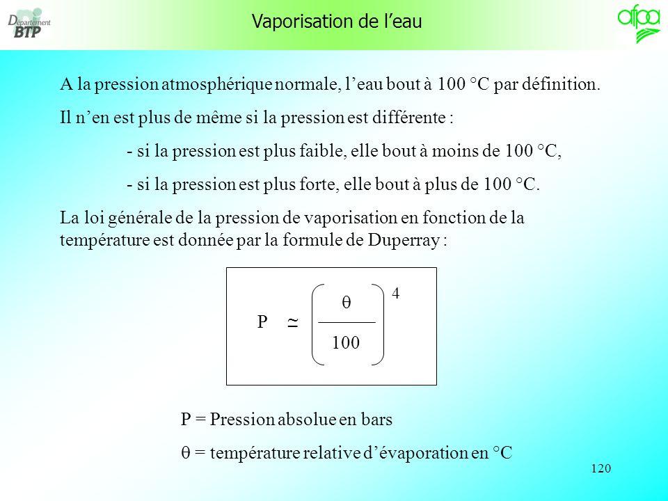 119 Caractéristiques thermiques de quelques corps : Corps de fusion de vaporisation Clf Wh/kg Cm Wh/kg.K Clv Wh/kg Oxygène- 219- 1833,84-59,7 Mercure- 38,93573,3(l) 0,03879.9 Ether- 12034,5-(l) 0,615104,7 Eau010093 (s) 0,58 (l) 1,163 628 Plomb32717506,36(s) 0,036256 Fer1535245057,45(s) 0.126- Changement détat