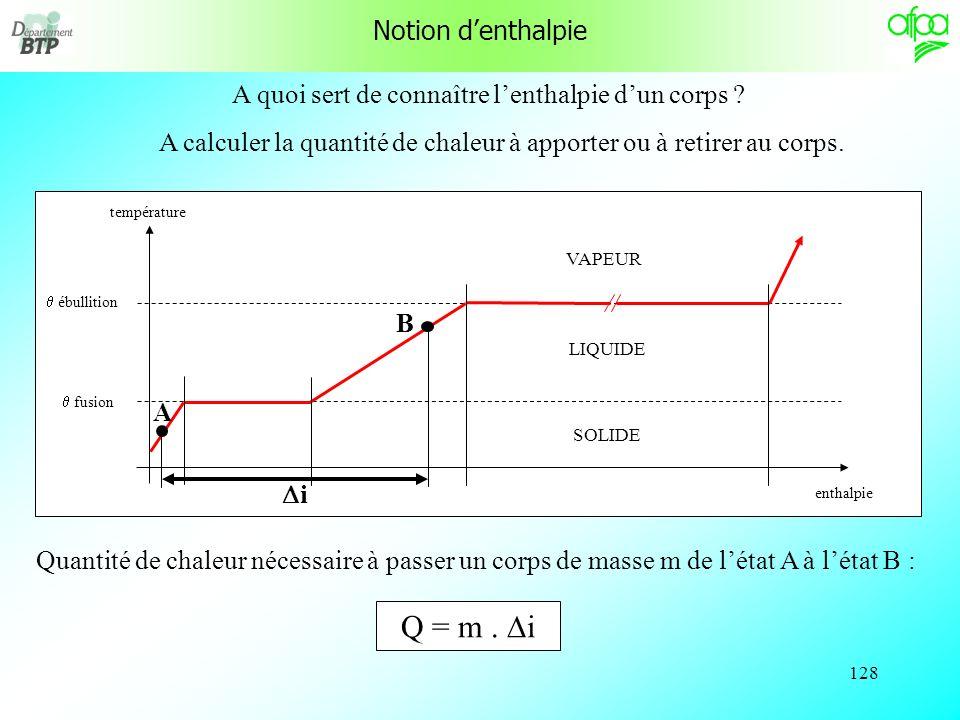 127 Lenthalpie massique dun corps (i) peut être portée sur léchelle du temps de notre graphique et être positive ou négative par rapport à lorigine liquide.