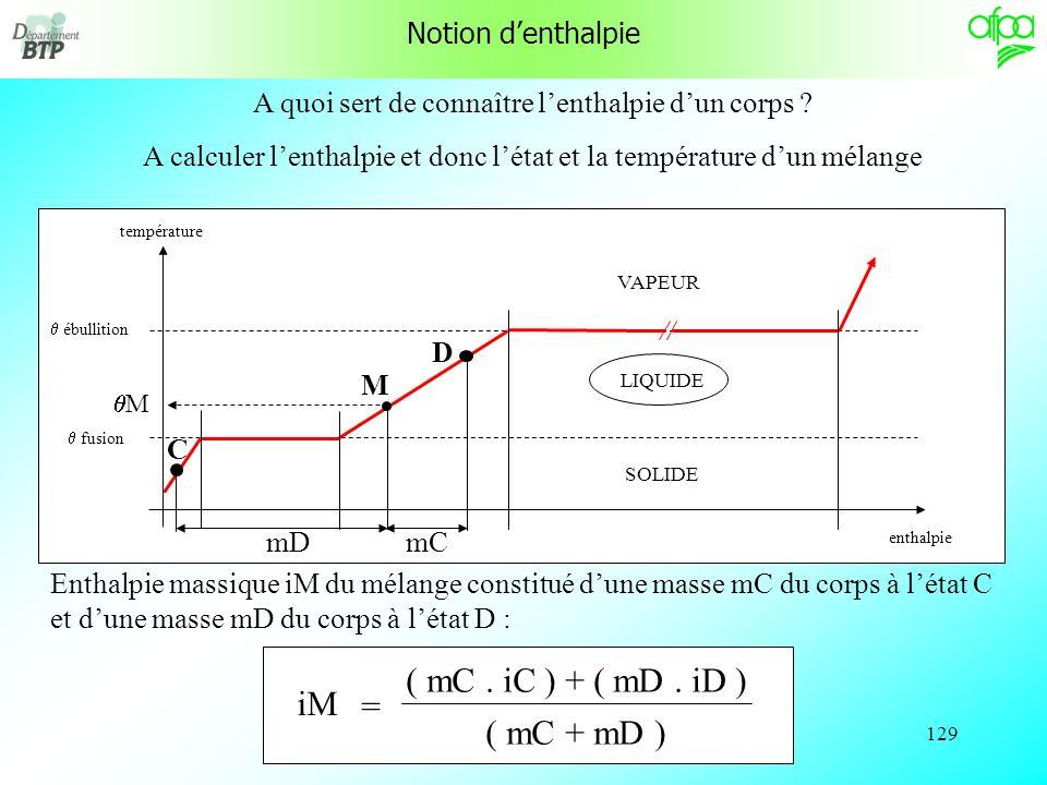 128 A quoi sert de connaître lenthalpie dun corps ? A calculer la quantité de chaleur à apporter ou à retirer au corps. temps température fusion ébull