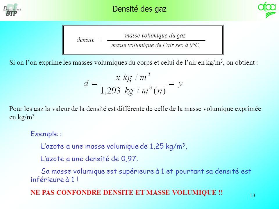 12 Densité des gaz La densité (d) dun gaz est le rapport de la masse du même volume dair sec à 0°C et à 1013 hPa de pression absolue. masse du même vo
