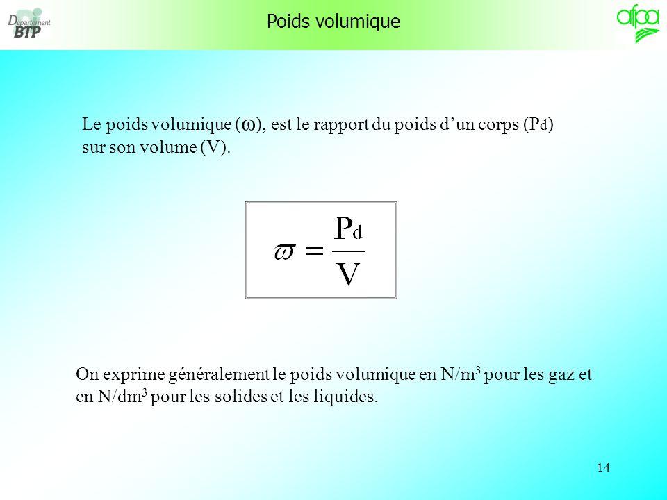 13 Si on lon exprime les masses volumiques du corps et celui de lair en kg/m 3, on obtient : Pour les gaz la valeur de la densité est différente de celle de la masse volumique exprimée en kg/m 3.