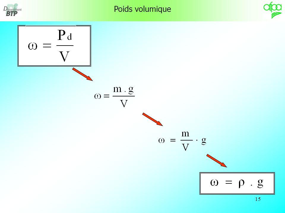 14 Poids volumique On exprime généralement le poids volumique en N/m 3 pour les gaz et en N/dm 3 pour les solides et les liquides. Le poids volumique