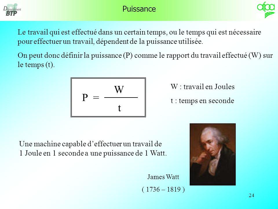 23 m = 10 kg z = 10 m z = 0,0001 m Lénergie mécanique est conservée : Em = 981 J Lénergie potentielle est nulle : Ep = 0 J Toute lénergie est cinétique : Ec = 981 J On peut calculer la vitesse au moment de limpact au sol : = 14 m/s v = 2.