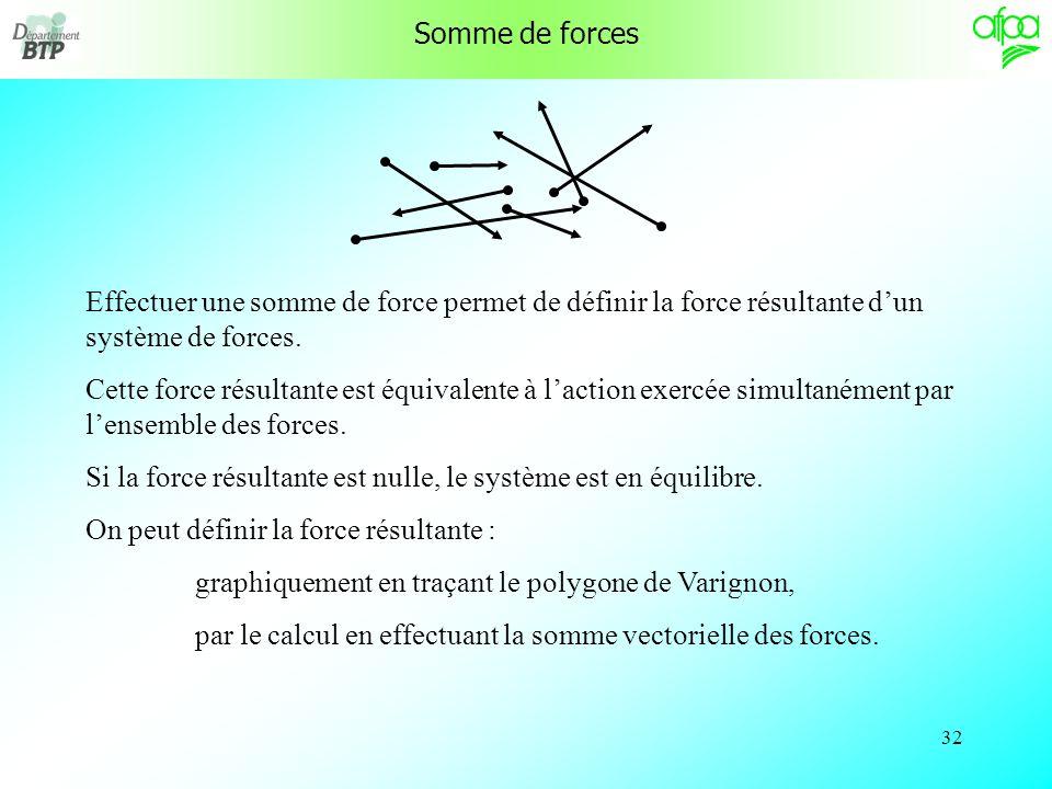 31 Force On appelle force toute cause capable: - de modifier le mouvement dun corps, - de déformer un corps.
