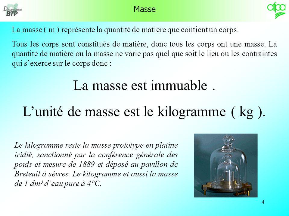 4 Masse La masse ( m ) représente la quantité de matière que contient un corps.