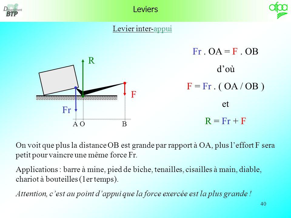 39 Leviers Un levier est un solide très léger dont la forme est assimilable à une barre. Il est soumis à trois forces : la réaction du point dappui R,